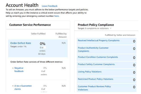 亚马逊账户健康指标_熟悉的账号六大健康指标防止被封号-Jungle Scout中国官网