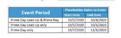 2020年亚马逊Prime day是哪天?美国站Prime day时间确定-Jungle Scout中国官网