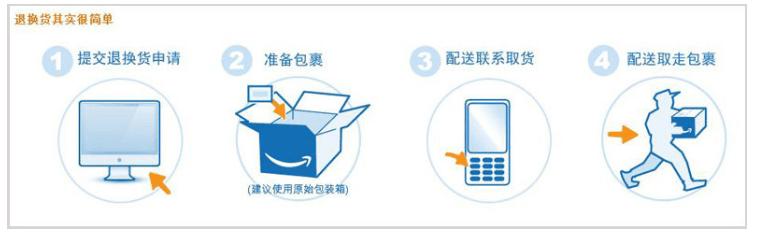亚马逊换货流程_亚马逊退货流程和退换货方法- Jungle Scout中国官网