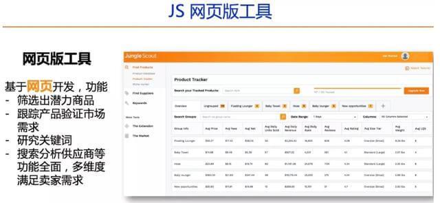 亚马逊选品工具_卖家常用的选品工具和选品思路- Jungle Scout中国官网
