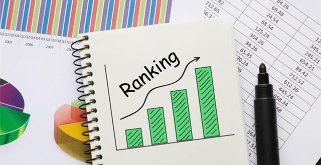 亚马逊运营提升产品排名,影响排名有哪些因素呢?