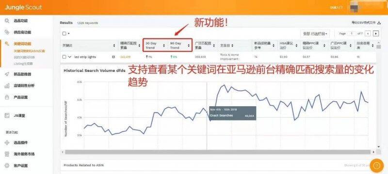 亚马逊关键词选择_亚马逊产品listing关键词的选择-Jungle Scout中国官网