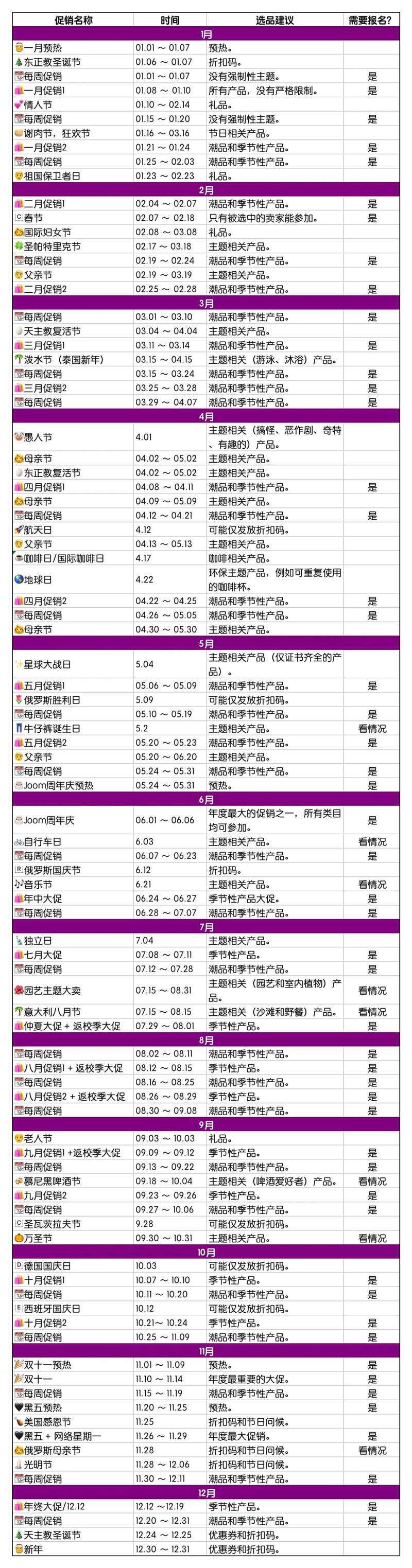 2021跨境电商亚马逊促销日历节日表