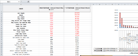 亚马逊市场分析