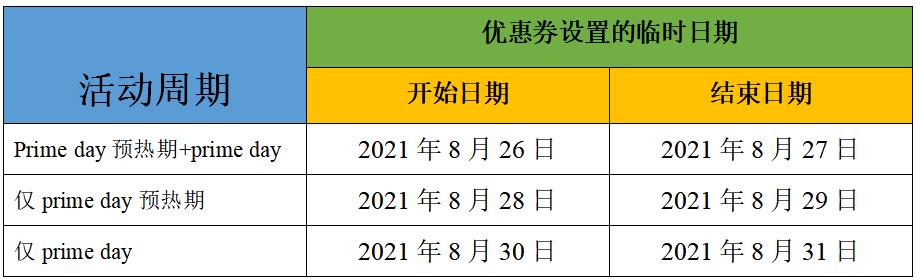 2021亚马逊美国站prime day是哪天