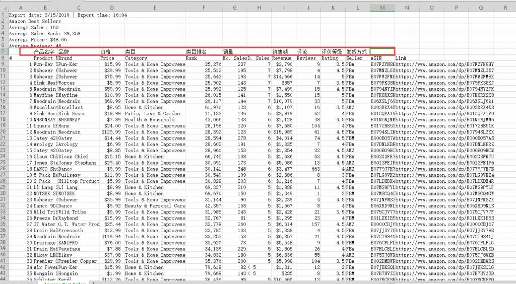 亚马逊选品数据分析
